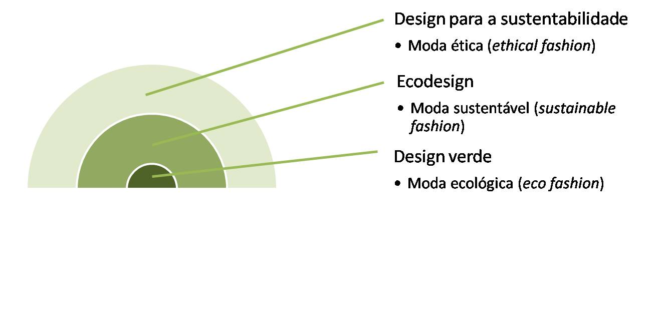 Artigos sobre engenharia de producao