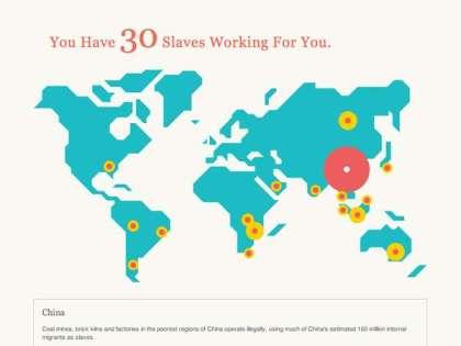 Depois de responder a um questionário (que tenta ser quantitativo, mas consegue mesmo é uma estimativa, e em todo caso, é bem interativo, lúdico e gostoso de responder), é mostrado quantos escravos trabalham para você.